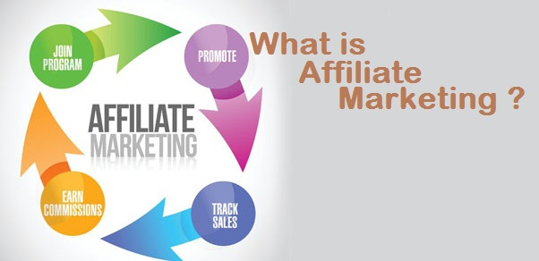 what is affiliate program