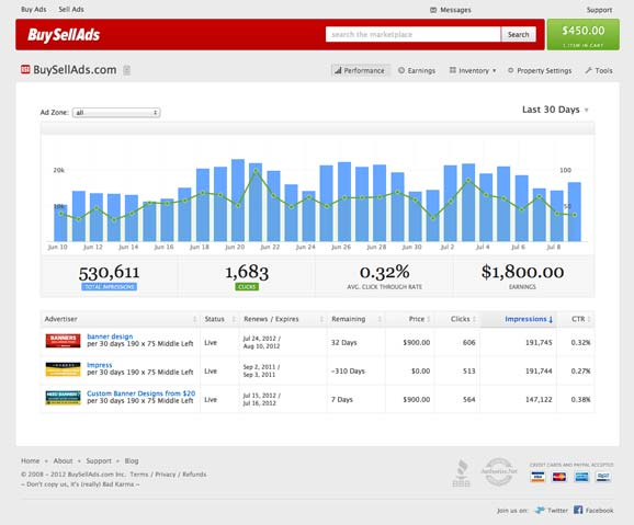BuySellAds Google Adsense Alternative
