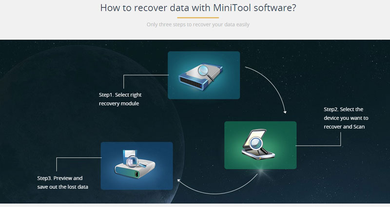 windows-data-recovery-software