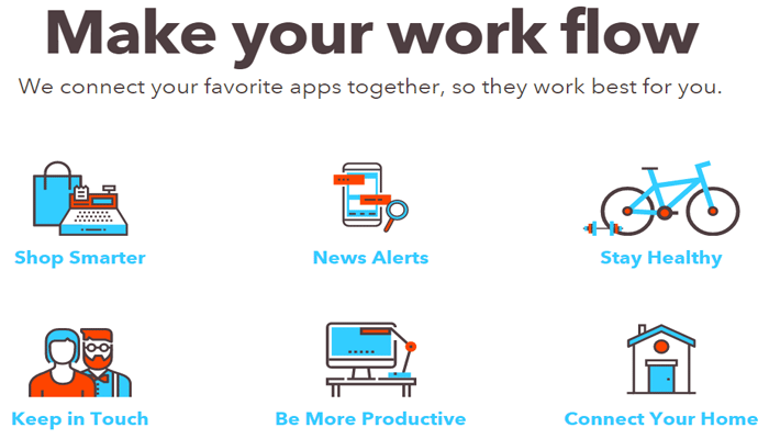 IFTTT Productivity Improvement Tools for Bloggers
