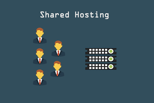 whats is shared web hosting