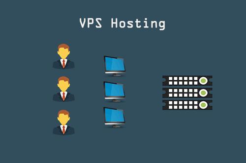 vps webhosting