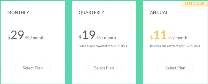 Grammarly Subscription Prices