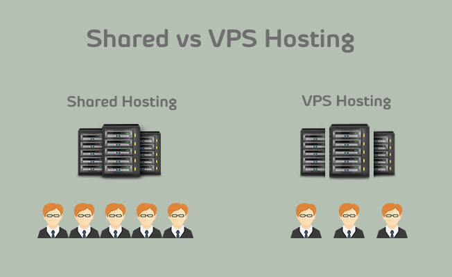Shared vs VPS Hosting Comparison