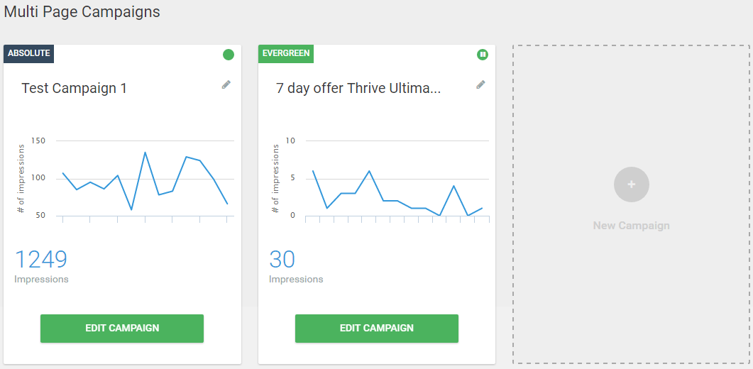 Thrive Ultimatum Dashboard Review