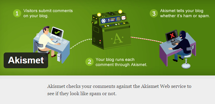 Akismet Best Antispam Plugin for wordpress