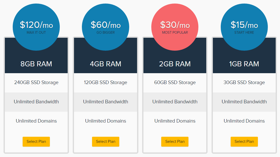 DreamHost Review of VPS Plans