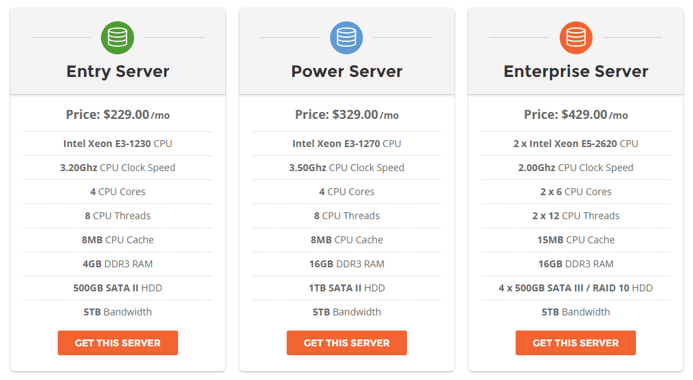 SiteGround Dedicated Server Plans Prices