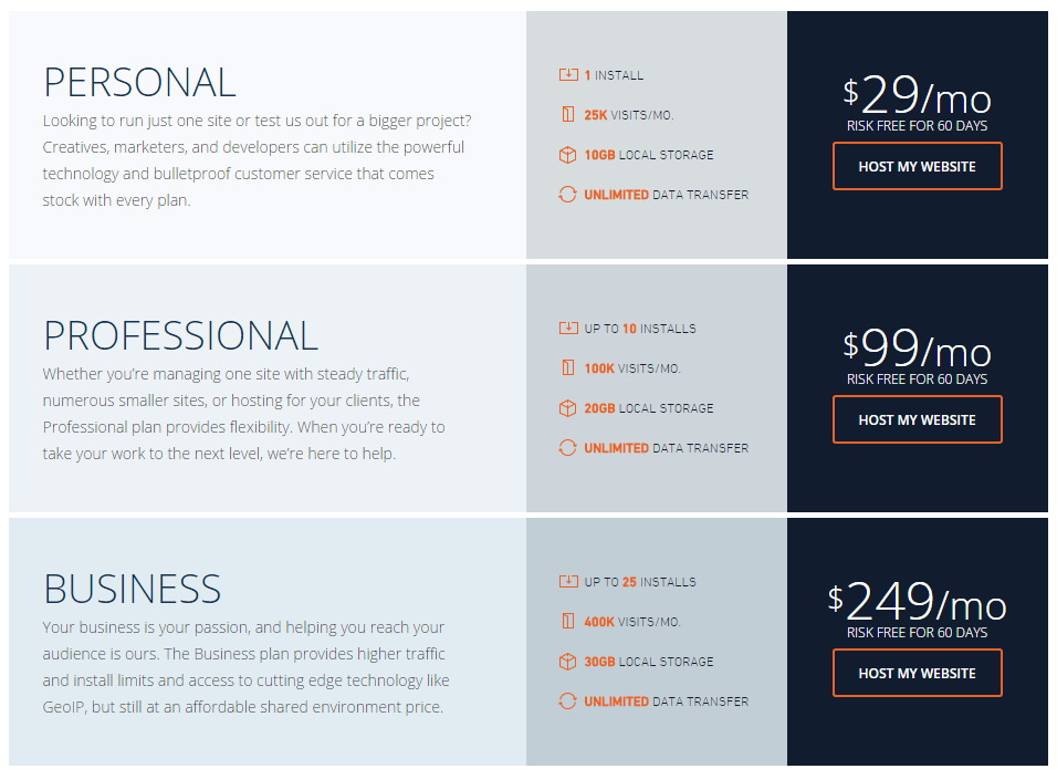 WPEngine Hosting Plans and Prices