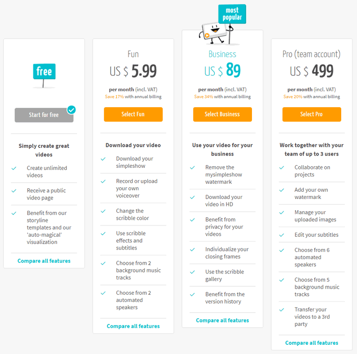 mysimpleshow Plans and Pricing Comparison
