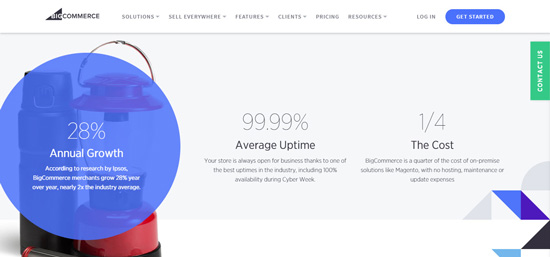 BigCommerce top squarespace alternative