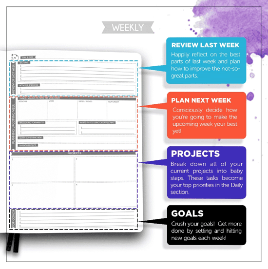 Planner Pro Weekly
